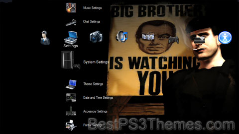 Big Brother Is Watching You Theme