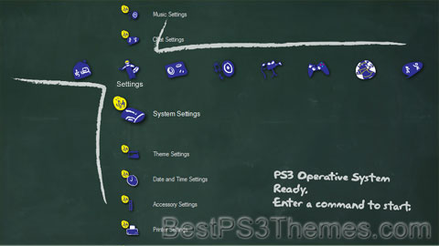 Xmb | Best PS3 Themes