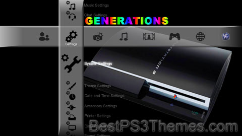Playstation Generations Theme