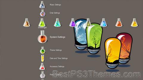 PS3LAB Theme