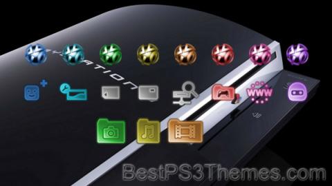PSN Theme 2